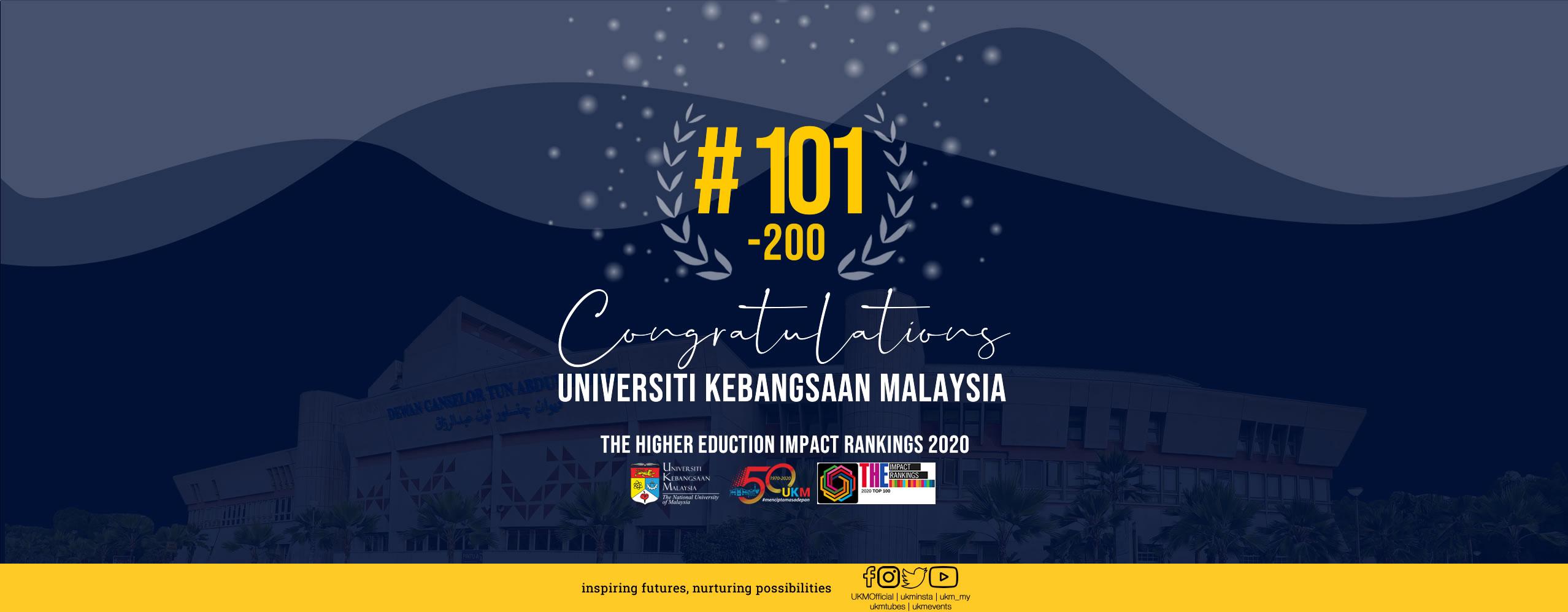 UKM's Ranking in 2020